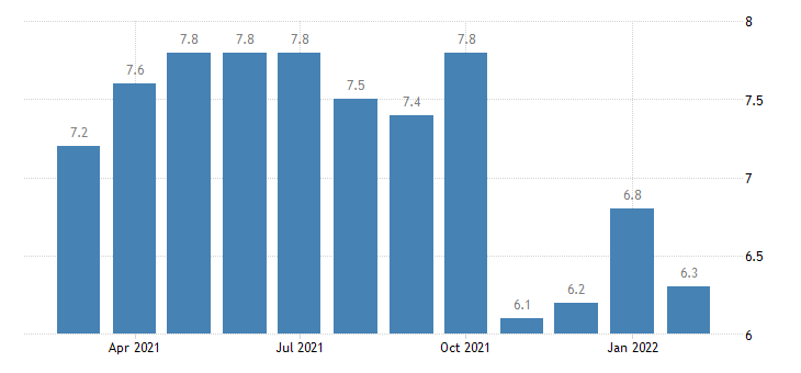 united states job openings nondurable goods manufacturing rate m nsa fed data