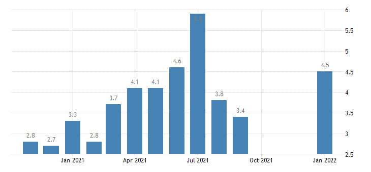 united states job openings state and local rate m nsa fed data