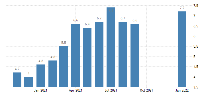 united states job openings total nonfarm in midwest census region rate m nsa fed data