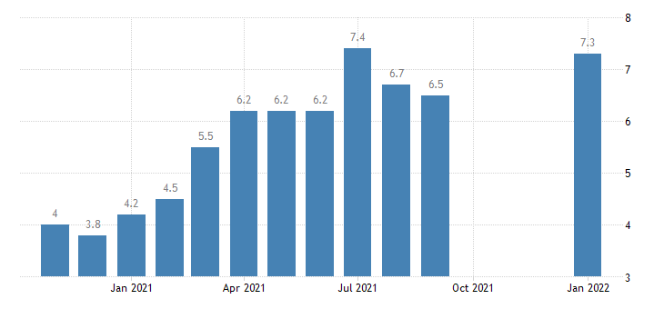 united states job openings total nonfarm in northeast census region rate m nsa fed data