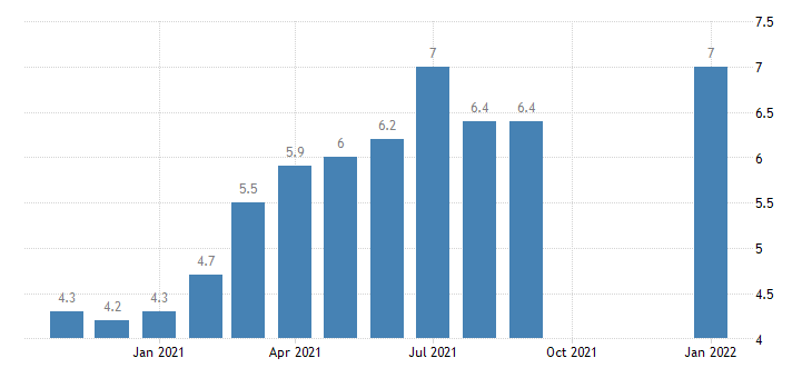 united states job openings total nonfarm in northeast census region rate m sa fed data