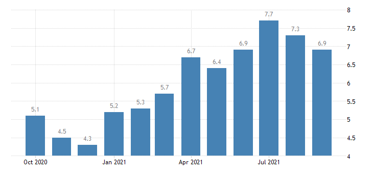 united states job openings total nonfarm in south census region rate m nsa fed data