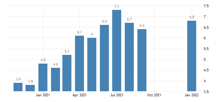 united states job openings total nonfarm in west census region rate m nsa fed data