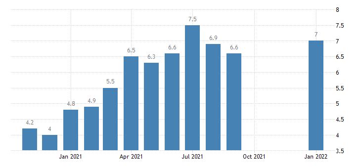 united states job openings total nonfarm rate m nsa fed data