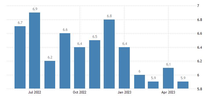 united states job openings total nonfarm rate m sa fed data