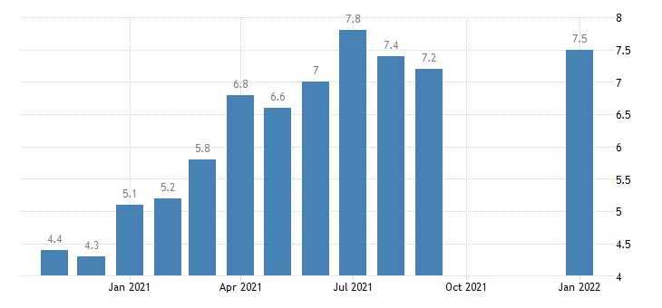 united states job openings total private rate m nsa fed data