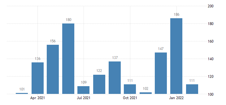 united states layoffs and discharges education and health services level m nsa fed data