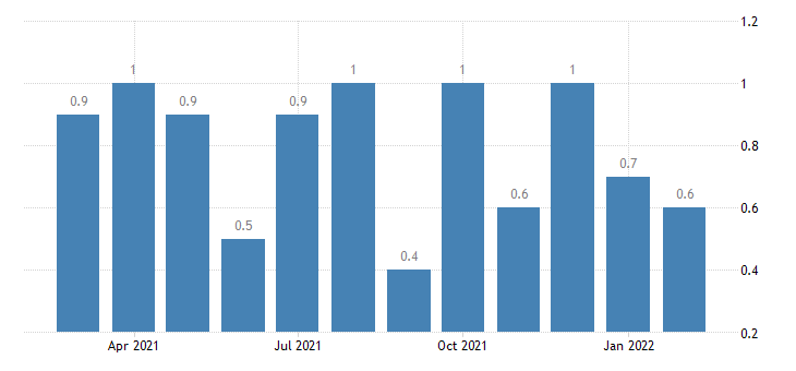 united states layoffs and discharges mining and logging rate m nsa fed data