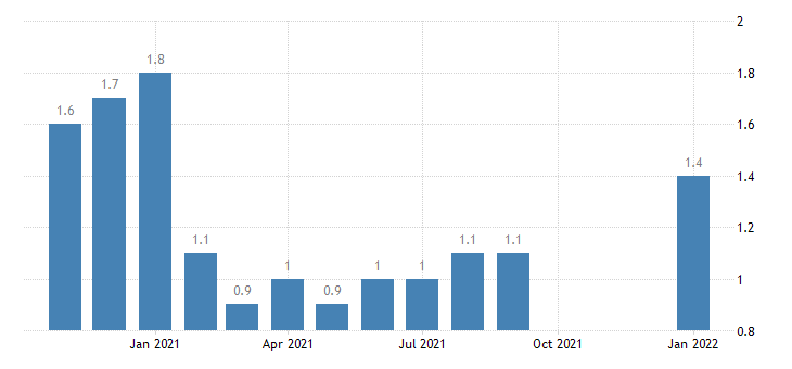 united states layoffs and discharges total private rate m nsa fed data