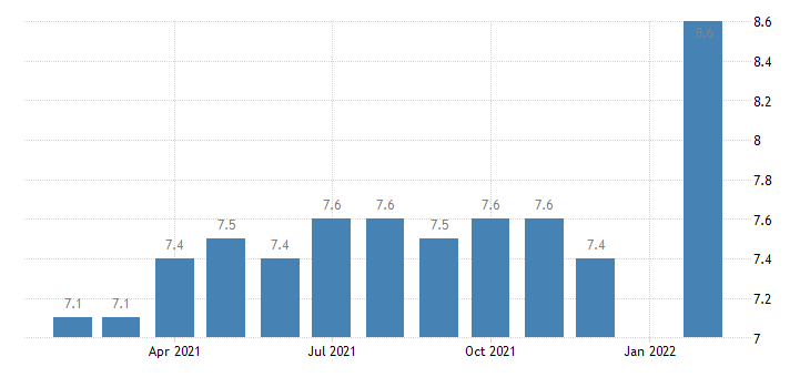 united states leisure and hospitality employment in bloomington in msa thous of persons m nsa fed data