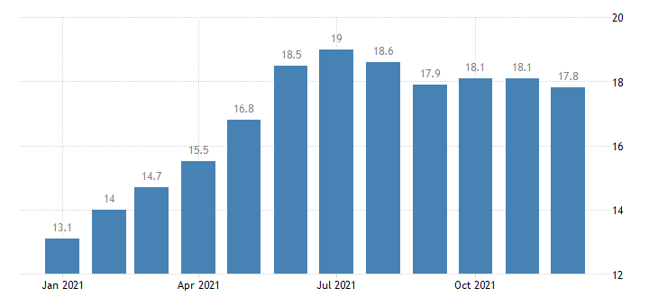 united states leisure and hospitality employment in boulder co msa thous of persons m nsa fed data