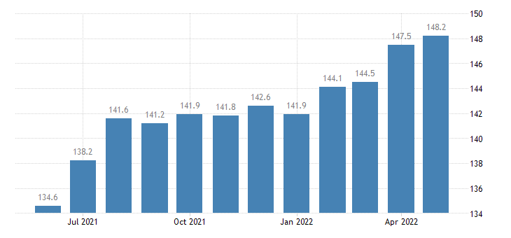 united states leisure and hospitality employment in connecticut thous of persons m sa fed data