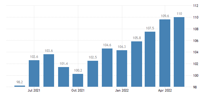united states leisure and hospitality employment in hawaii thous of persons m sa fed data