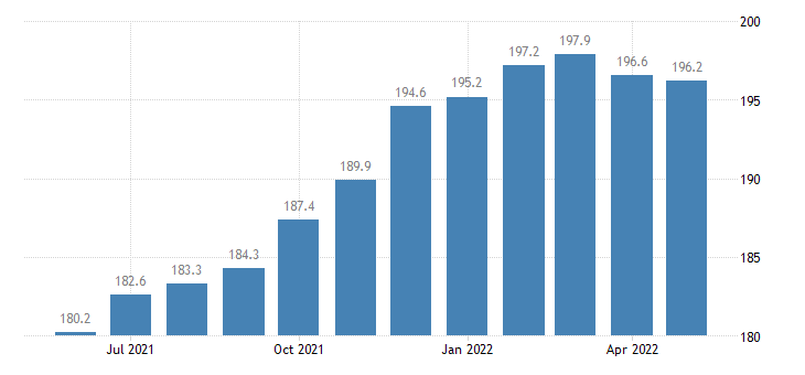 united states leisure and hospitality employment in kentucky thous of persons m sa fed data