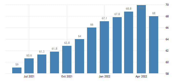 united states leisure and hospitality employment in maine thous of persons m sa fed data