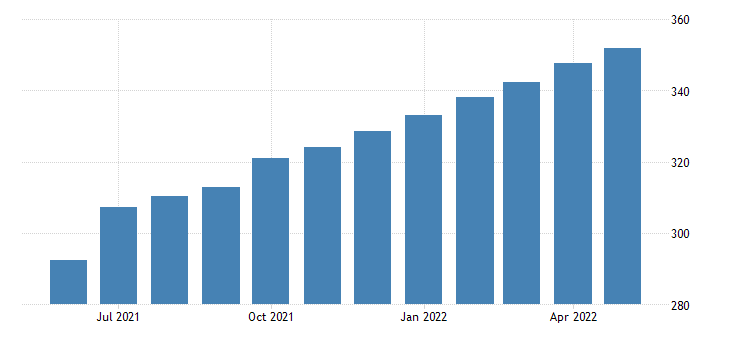 united states leisure and hospitality employment in massachusetts thous of persons m sa fed data