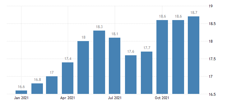 united states leisure and hospitality employment in mobile al msa thous of persons m nsa fed data