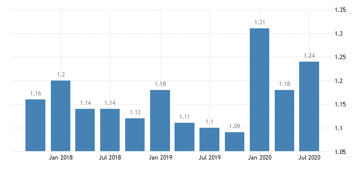 united states loan loss reserve  total loans for kentucky banks 8th district portion ratio q na fed data