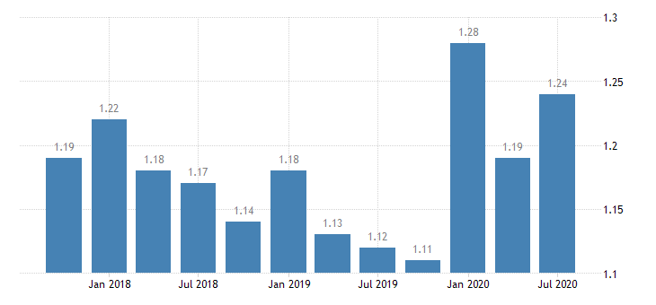 united states loan loss reserve  total loans for kentucky banks ratio q na fed data