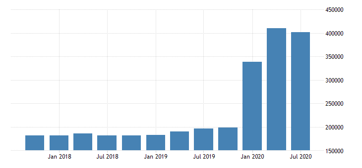 united states loan loss reserves for commercial banks in oregon fed data