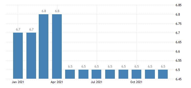 united states manufacturing employment in altoona pa msa thous of persons m nsa fed data