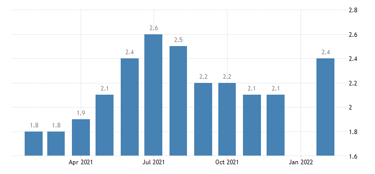 united states manufacturing employment in anchorage ak msa thous of persons m nsa fed data