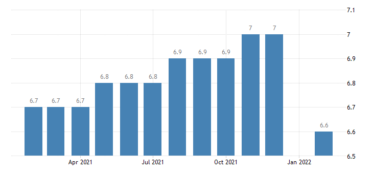 united states manufacturing employment in anniston oxford al msa thous of persons m nsa fed data