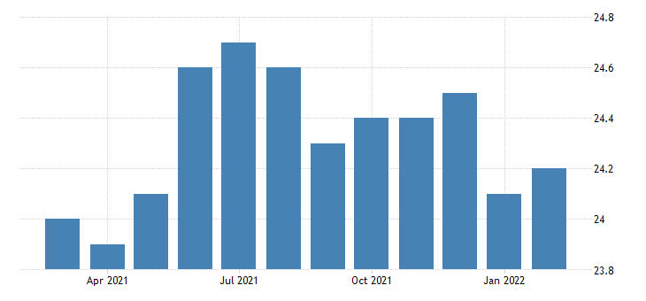 united states manufacturing employment in appleton wi msa thous of persons m nsa fed data