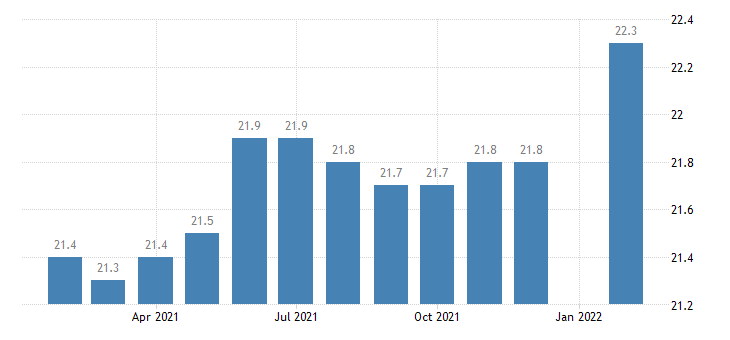 united states manufacturing employment in asheville nc msa thous of persons m nsa fed data