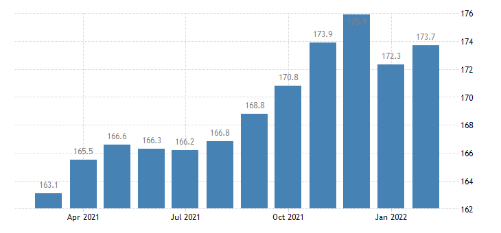 united states manufacturing employment in atlanta sandy springs marietta ga msa thous of persons m nsa fed data