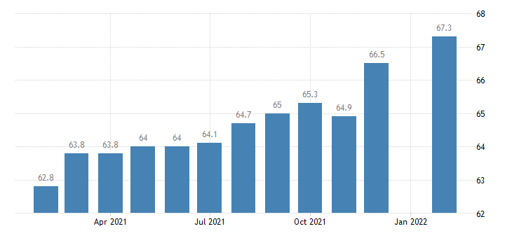united states manufacturing employment in austin round rock tx msa thous of persons m nsa fed data