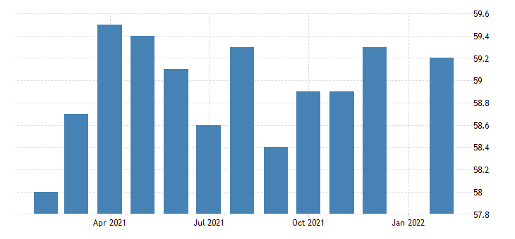 united states manufacturing employment in baltimore towson md msa thous of persons m nsa fed data
