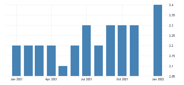 united states manufacturing employment in bangor me necta thous of persons m nsa fed data