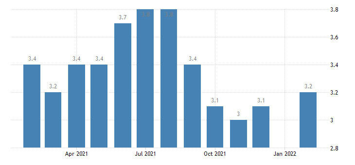 united states manufacturing employment in barnstable town ma necta thous of persons m nsa fed data