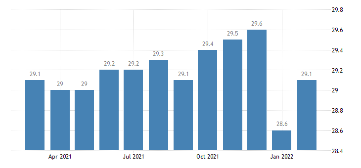 united states manufacturing employment in baton rouge la msa thous of persons m nsa fed data