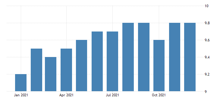 united states manufacturing employment in bellingham wa msa thous of persons m nsa fed data