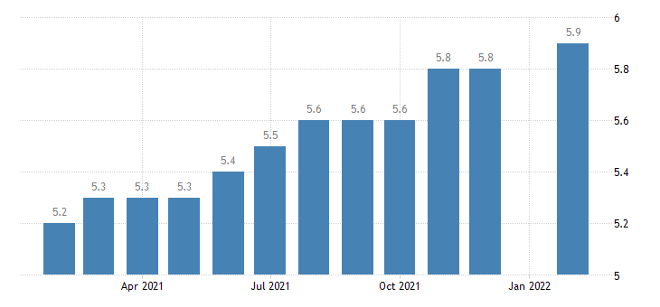 united states manufacturing employment in bend or msa thous of persons m nsa fed data