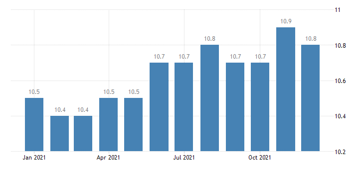 united states manufacturing employment in binghamton ny msa thous of persons m nsa fed data