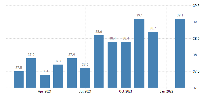 united states manufacturing employment in birmingham hoover al msa thous of persons m nsa fed data