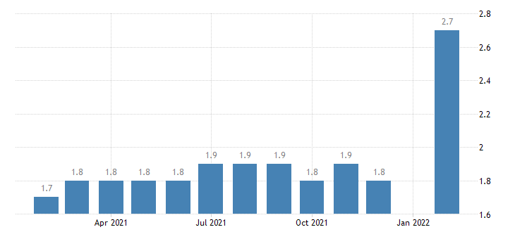 united states manufacturing employment in bismarck nd msa thous of persons m nsa fed data