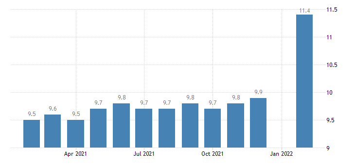 united states manufacturing employment in bloomington in msa thous of persons m nsa fed data