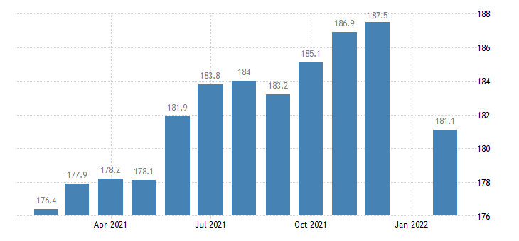 united states manufacturing employment in boston cambridge quincy ma nh necta thous of persons m nsa fed data