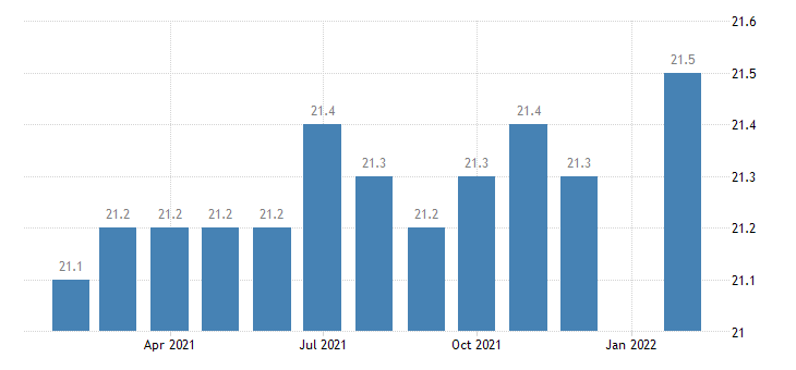 united states manufacturing employment in boulder co msa thous of persons m nsa fed data