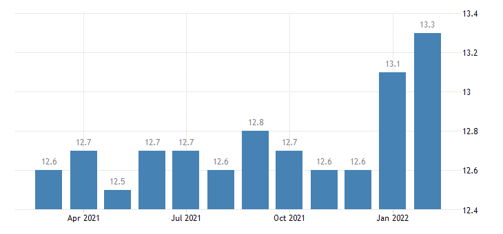 united states manufacturing employment in bowling green ky msa thous of persons m nsa fed data