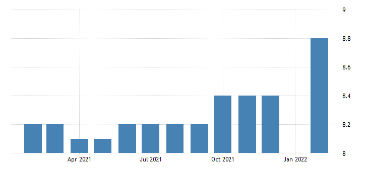 united states manufacturing employment in burlington nc msa thous of persons m nsa fed data