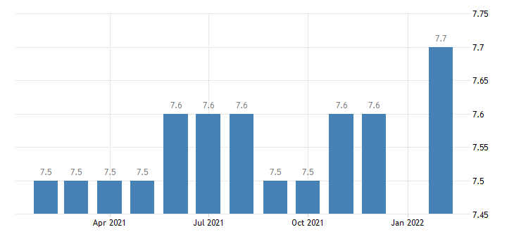 united states manufacturing employment in champaign urbana il msa thous of persons m nsa fed data