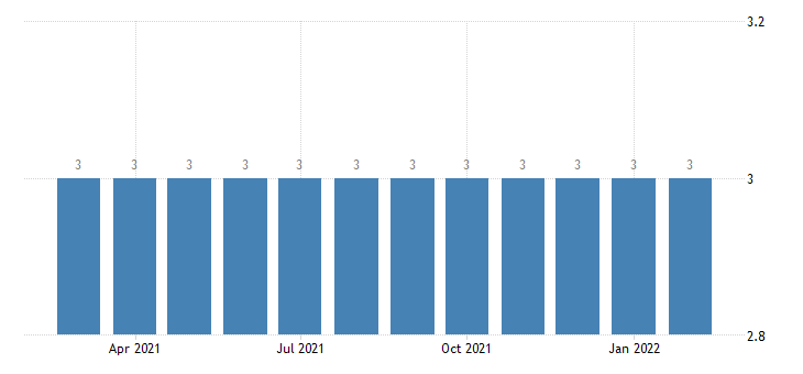 united states manufacturing employment in charleston wv msa thous of persons m nsa fed data