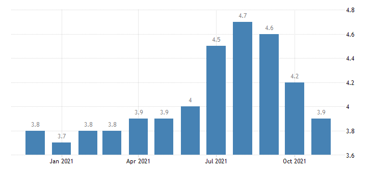united states manufacturing employment in chico ca msa thous of persons m nsa fed data