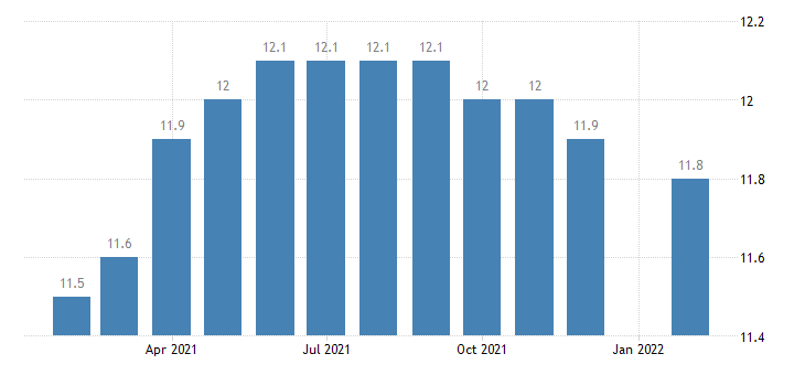 united states manufacturing employment in colorado springs co msa thous of persons m nsa fed data
