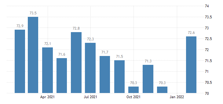 united states manufacturing employment in columbus oh msa thous of persons m nsa fed data
